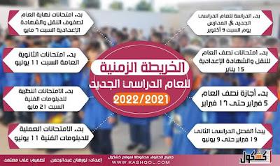 مواعيد الدراسة والاجازات   الخريطة الزمنية للعام الدراسي الجديد ٢٠٢١/ ٢٠٢٢ - اجيال الاندلس