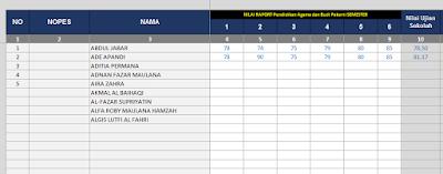 Input Nilai Raport dari semester 1 sampai semester 6
