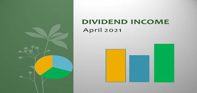 Dividend Income – April 2021