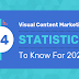 14 Visual Content Marketing Statistics to Know for 2020 #infographic