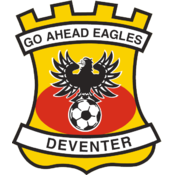 Recent Complete List of Go Ahead Eagles Roster 2016-2017 Players Name Jersey Shirt Numbers Squad
