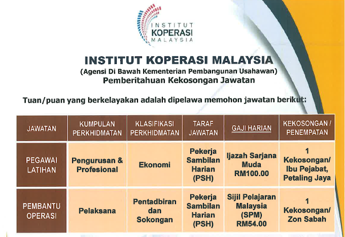 Jawatan Kosong Terkini di Institut Koperasi Malaysia.