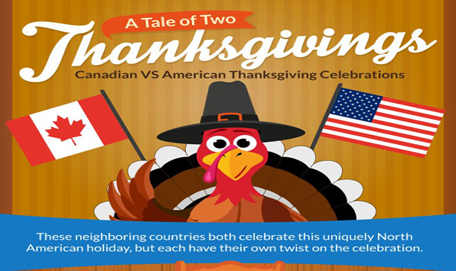 A Tale of Two Thanksgivings: Canadian VS American Thanksgiving Celebrations