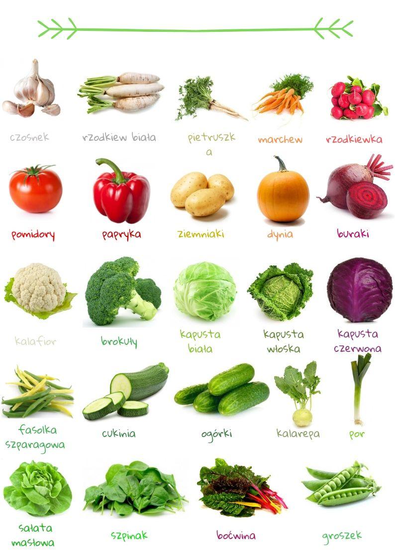 Sezonowe warzywa i owoce - wrzesień