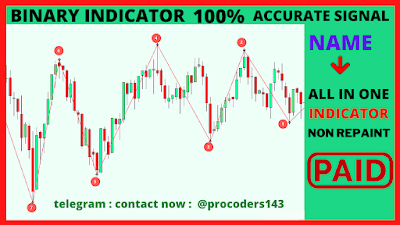ALL IN ONE PAID INDICATOR