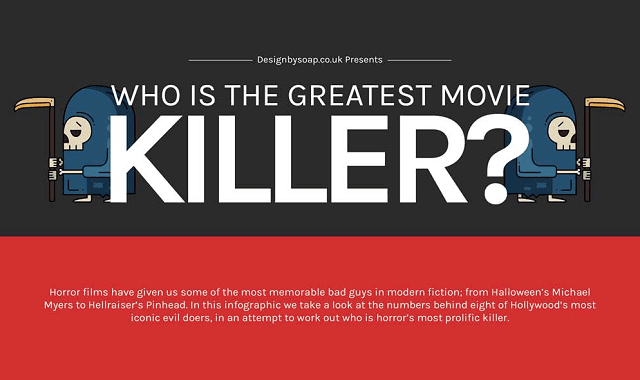 Who Is The Greatest Movie Killer?