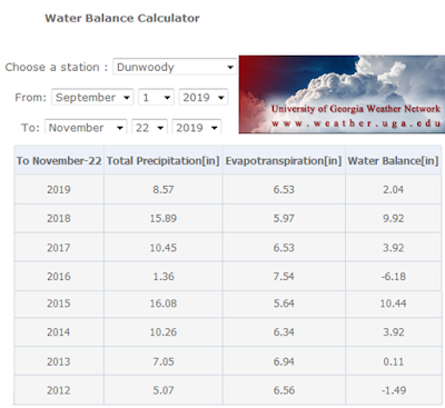 bee, beekeeping, bloom, climate, goldenrod, hive weight, water balance calculator, aster, foraging,