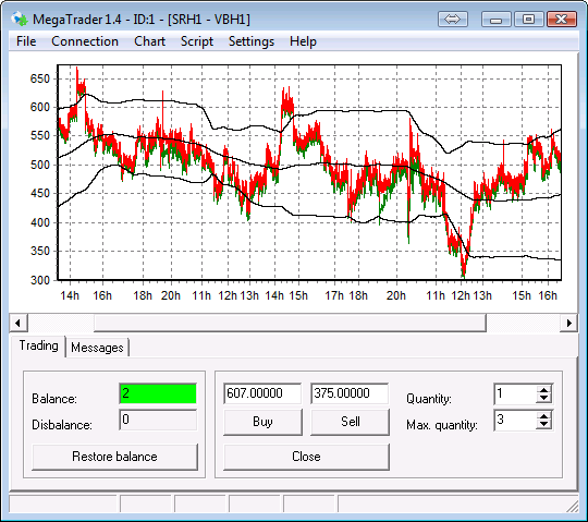 A Guide to Arbitrage with Spread Betting
