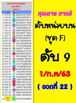 Thailand Lottery 3up Midle pass 100% Wining Chance 01 July 2020