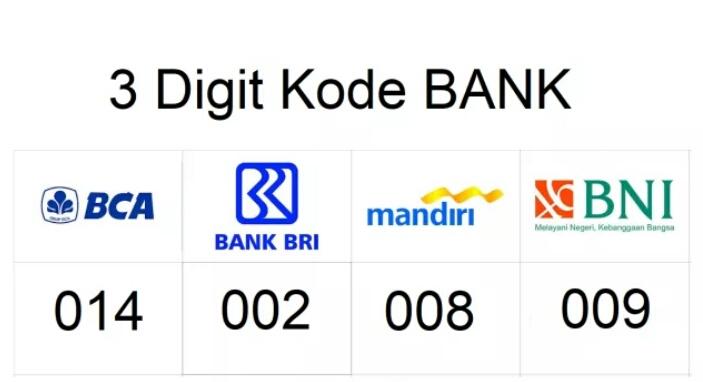 4 Kode Bank Britama Simpedes Untuk Transfer Verifikasi Paypal Kemanan Dan Aktivasi Internet Banking
