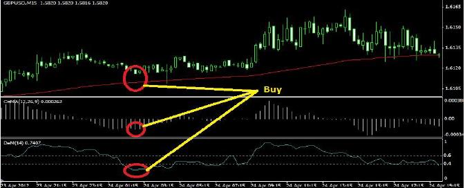 Best forex trading uk