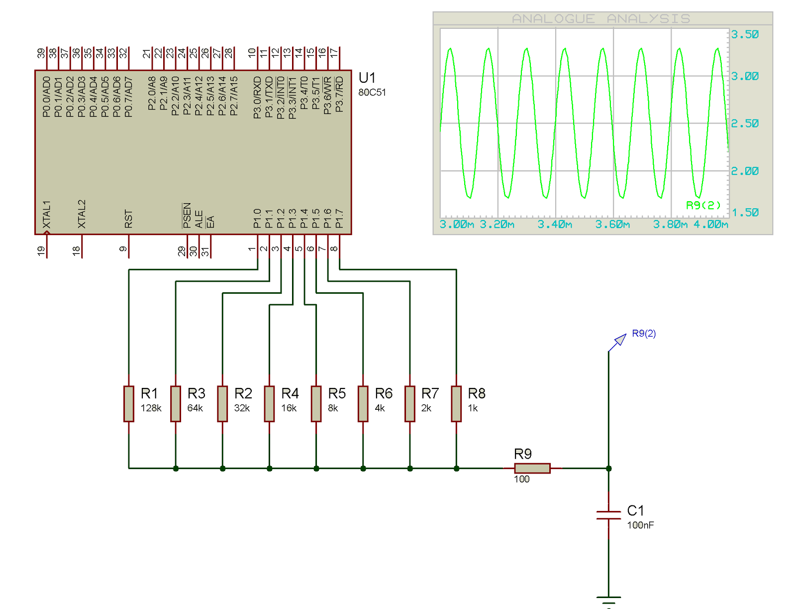 Electronix HuB: How to generate sine wave using 8051 microcontroller