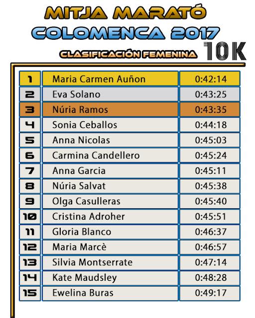 Mitja Marató Colomenca 2017 - 10K  Clasificación Femenina