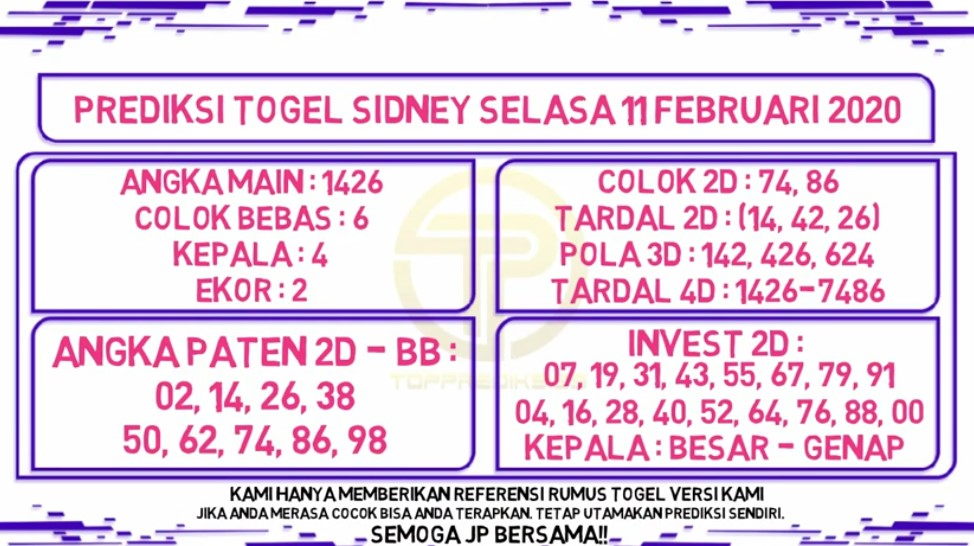 Prediksi Togel JP Sidney Selasa 11 Februari 2020