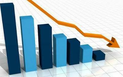 Pengertian Lengkap Deflasi, Penyebab, Akibat, Dampak, Cara Mengatasinya dan Jenis Deflasi