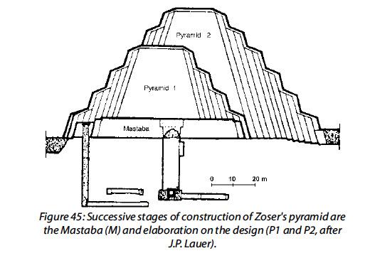 Great Pyramid Coloring Sheet