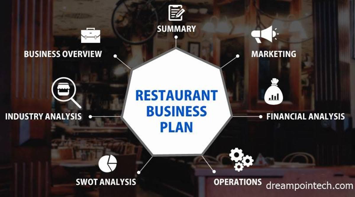 Write a Restaurant Business Plan and Raise Capital