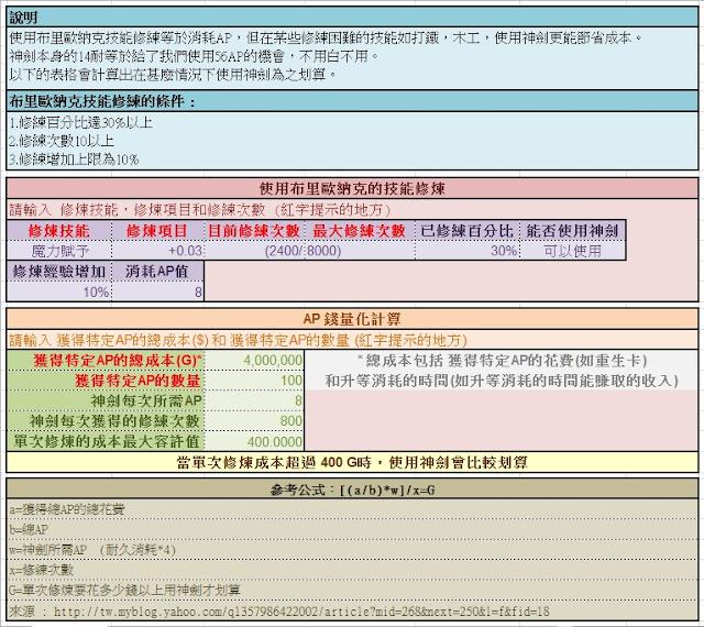 瑪奇雜物房: 【試算表】神劍修練 AP錢量化計算