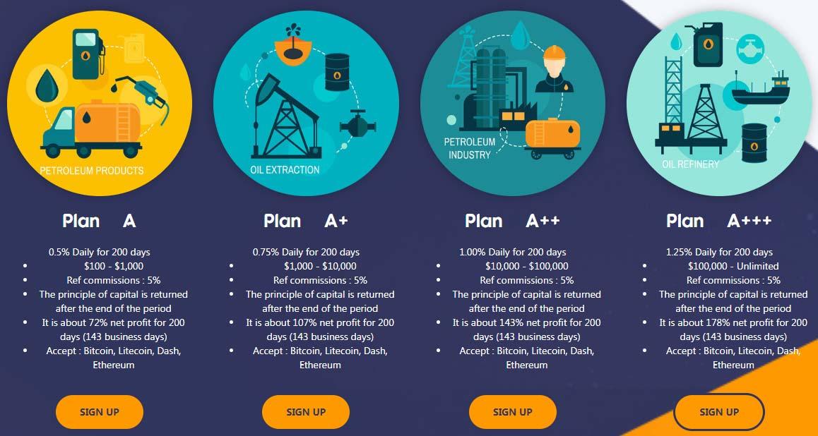 Инвестиционные планы Oilinv