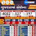 Gujarat corona Update date 29-4-2020 Evening 07-00 PM