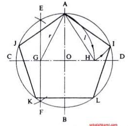 konstruksi geometris