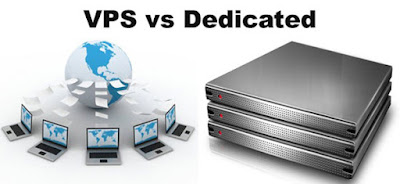 Virtual Hosting, Dedicated Hosting, Web Hosting, Hosting Review