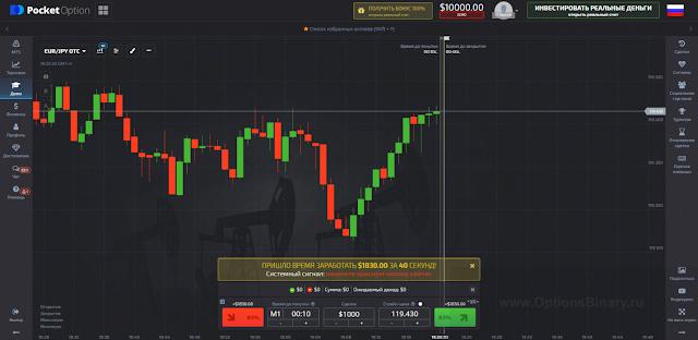 Торговая платформа Pocket Option