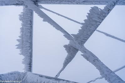 Arktyczna sceneria na wieży na Trójgarbie