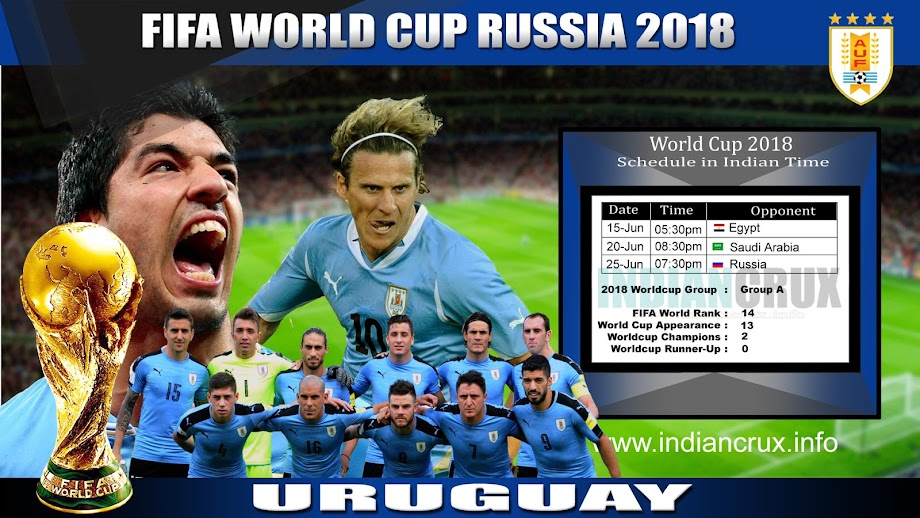Uruguay Team Schedule and Results at FIFA World Cup 2018