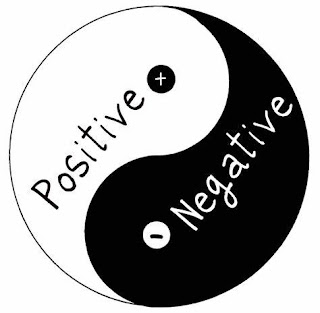 Positive and Negative Ying and Yang