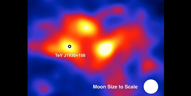 HAWC observations show that a previously known gamma ray source in the Milky Way galaxy, TeV J1930+188, which is probably due to a pulsar wind nebula, is far more complicated than originally thought. Where researchers previously identified a single gamma ray source, HAWC identified several hot spots. Credit: HAWC Collaboration