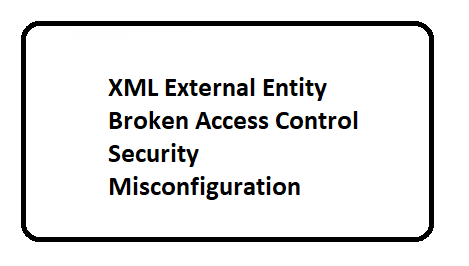 XML external entity vs Broken Access Control vs Security Misconfiguration