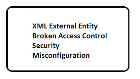 XML external entity vs Broken Access Control vs Security Misconfiguration
