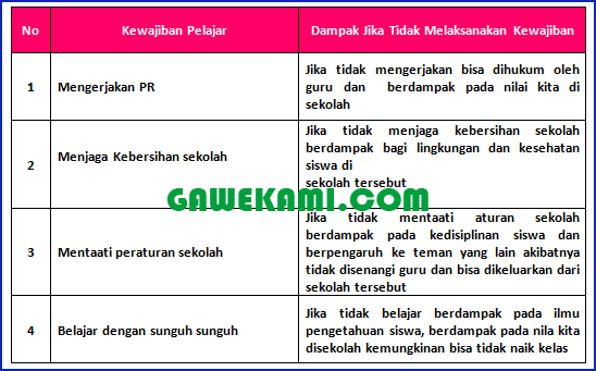 Kunci Jawaban Kelas 6 Tema 3 Subtema 2 Pembelajaran 4
