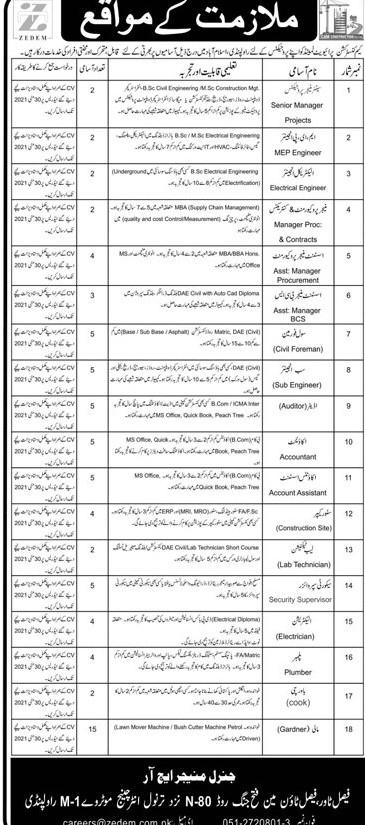 ZEDEM International Pvt Limited Rawalpindi Jobs 2021 in Pakistan