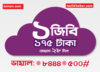 Robi-1GB-28Days-175Tk-*8444*500#