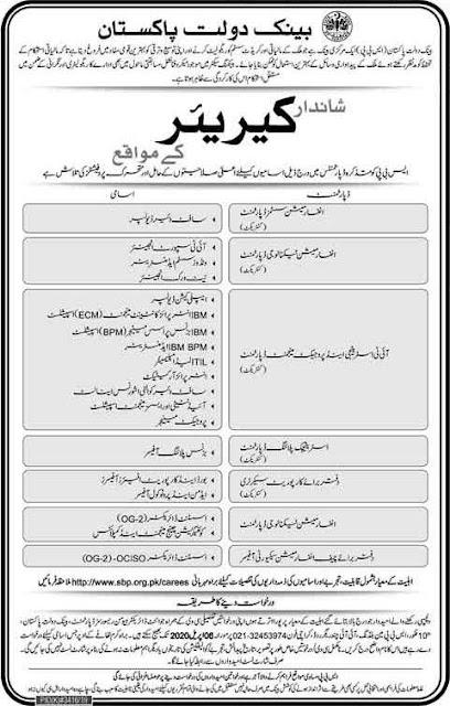 State Bank of Pakistan SBP Govt Jobs 2020
