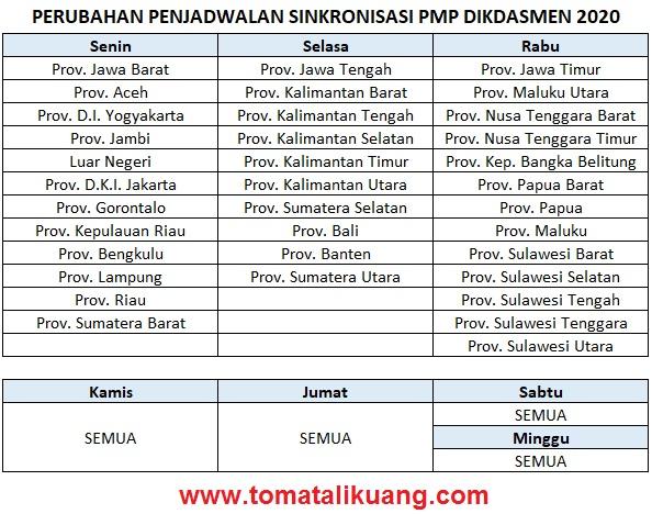 Jadwal Sinkronisasi EDS Offline per wilayah di Indonesia; tomatalikuang.com