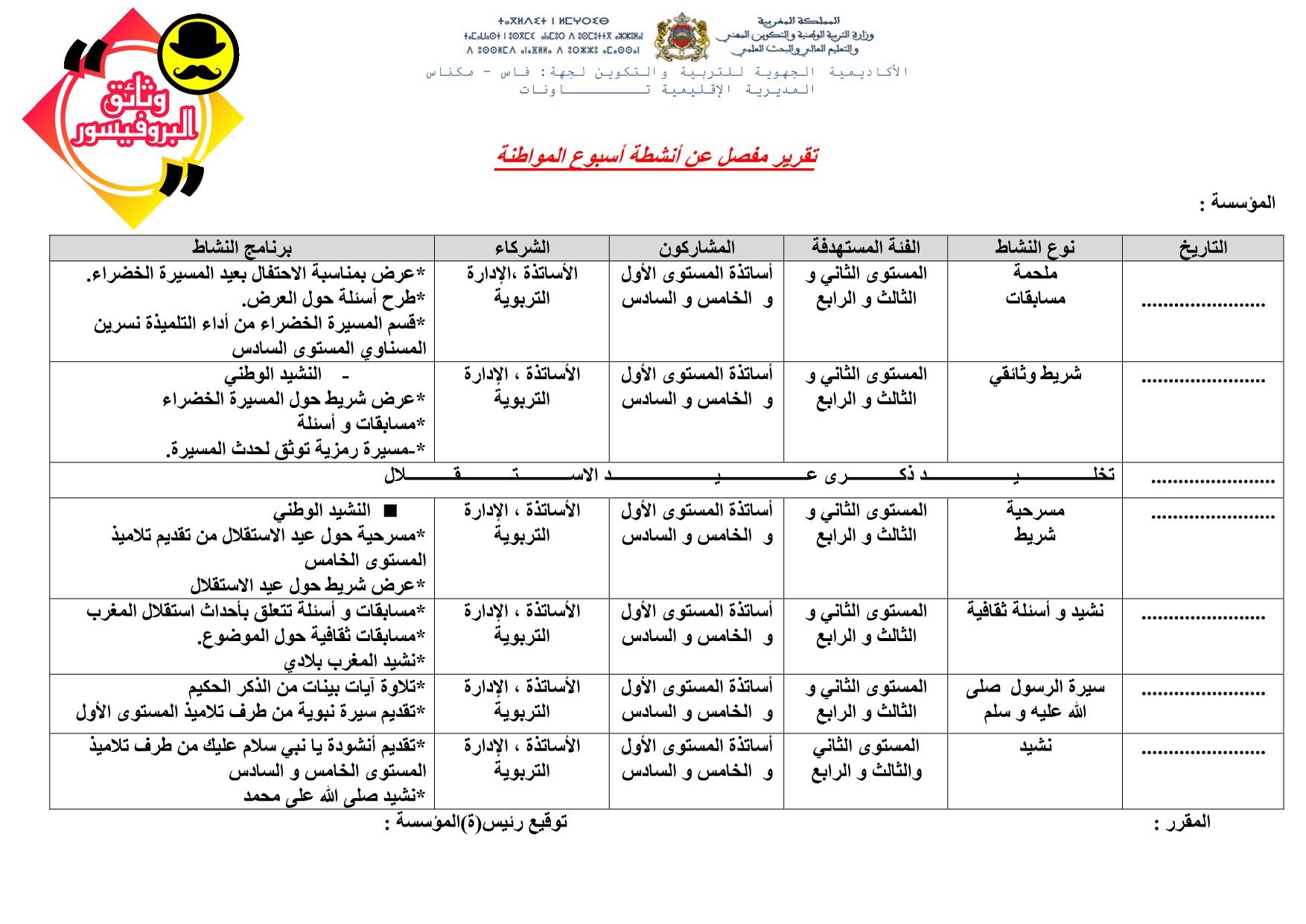 نموذج تقرير مفصل حول أنشطة أسبوع المواطنة .