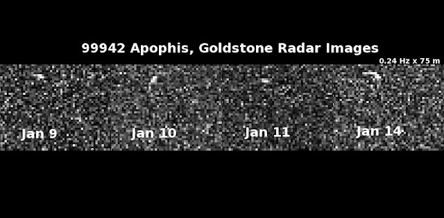 Goldstone radar images of asteroid Apophis. Image credit: JPL