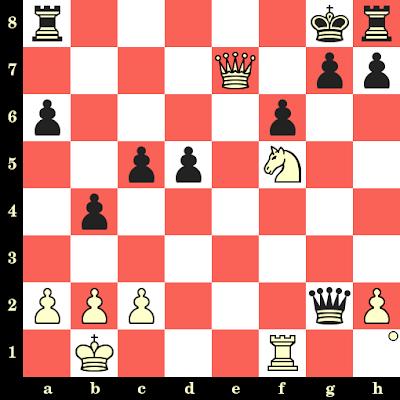 Les Blancs jouent et matent en 4 coups - Rauf Mamedov vs Zhamsaran Tsydypov, Saint- Pétersbourg, 2018