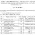 Assistant Professor, Associate Professor  & Professor (Law) at Dr. B.R. Ambedkar National Law University - last date 13/01/2020