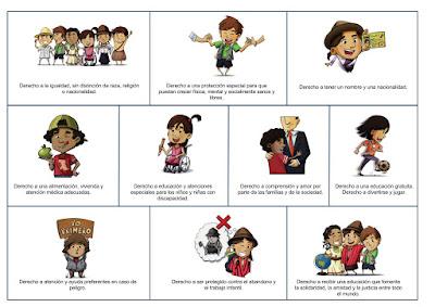 Derechos, niños, niñas, adolescentes, unicef, principios garantizar bienestar y desarrollo