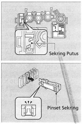 Cara menemukan letak sekering mobil