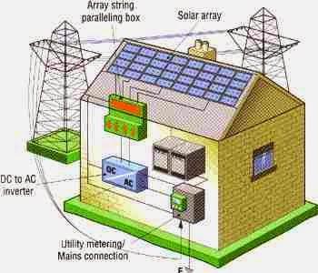 Solar Home Wiring Diagram Solar Panel Wiring Diagram Schematic