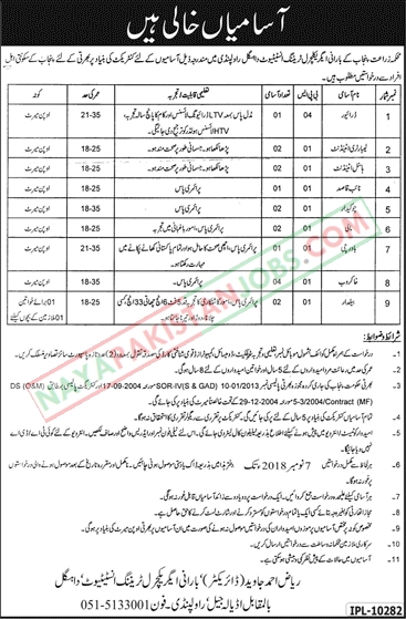 Latest Vacancies Announced in Agriculture Department Rawalpindi| Govt Of Punjab 26 October 2018 - Naya Pakistan