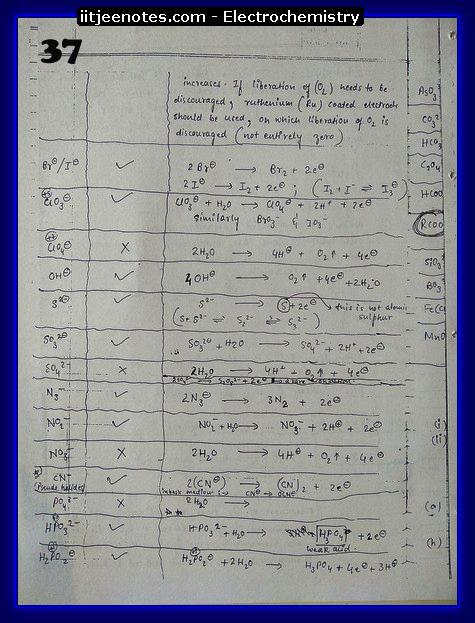 Electrochemistry Notes IITJEE7