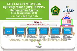 alur pembayaran melalui Mesin ATM Bank lain