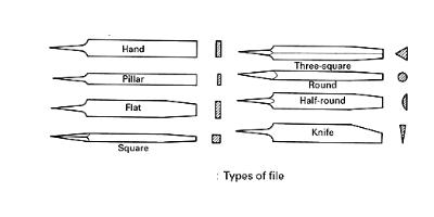 types of files,Engineers file