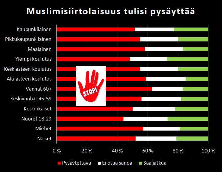 Turvapaikanhakijat Euroopassa Maittain